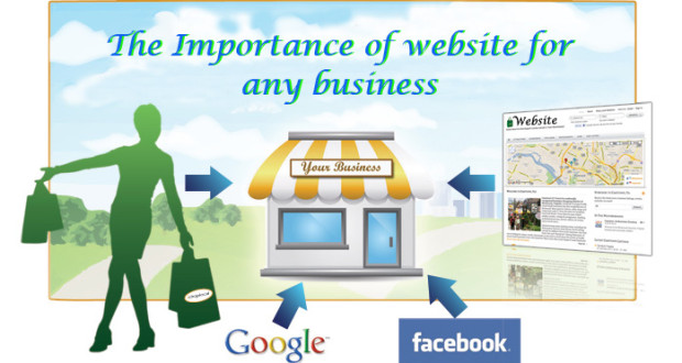 imoprtant of website for business- OGENINFO