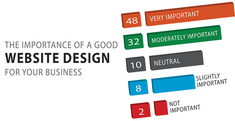 website-designing-company-patel-nagar
