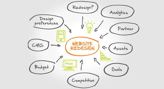 Need to Redesign Your Website