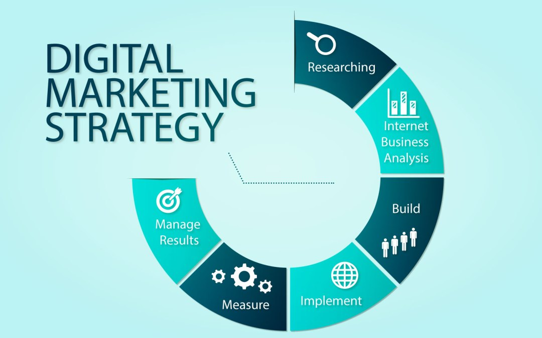 Top Digital Marketing Techniques for a Successful Business